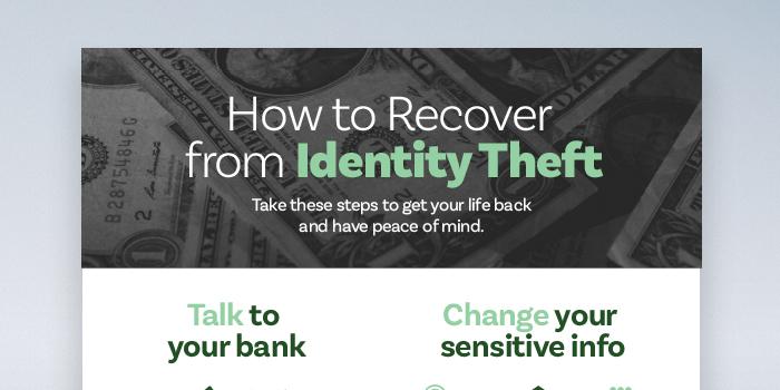 12_20 Infographic_Identity Theft