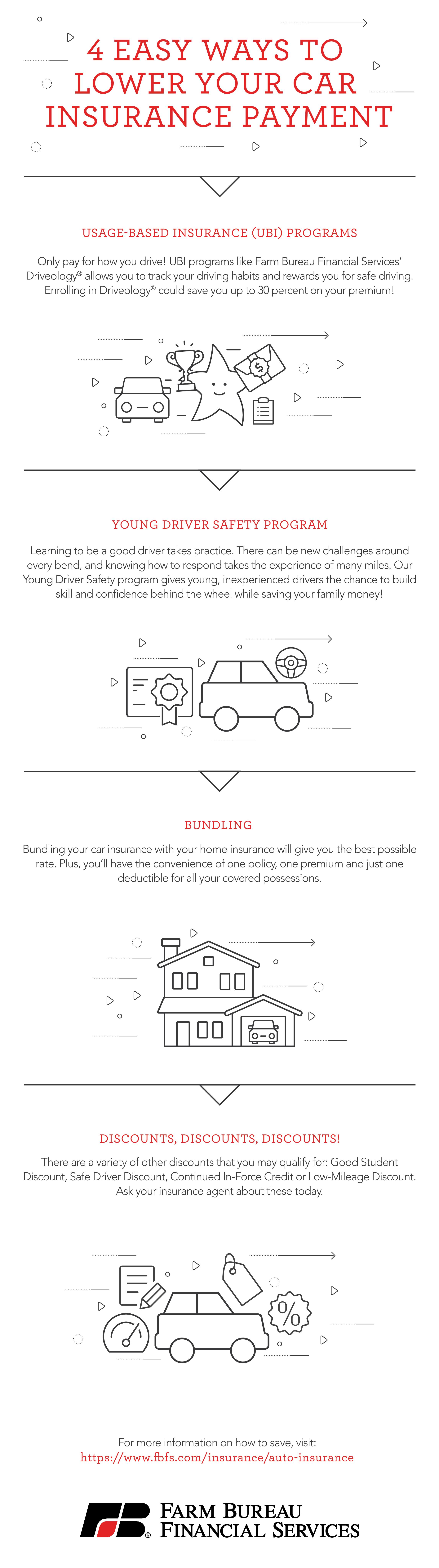 4 Easy Ways to Lower Your Car Insurance Payment Farm Bureau