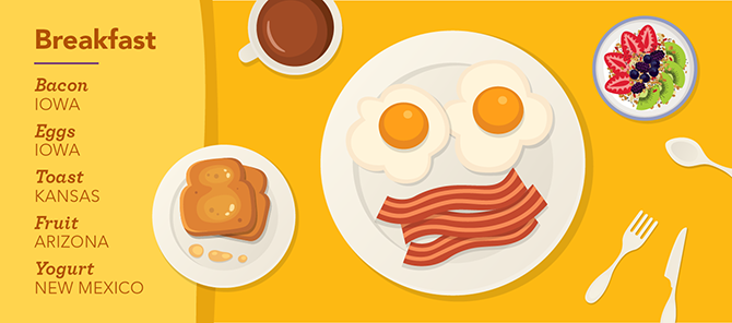Ag Week Meal Plate Breakfast Infographic