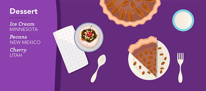 AgWeek_MealPlate_LCinfographic-Dessert