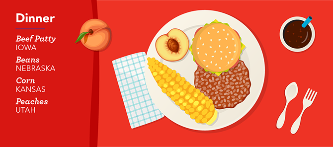 Ag Week Meal Plate Dinner Infographic
