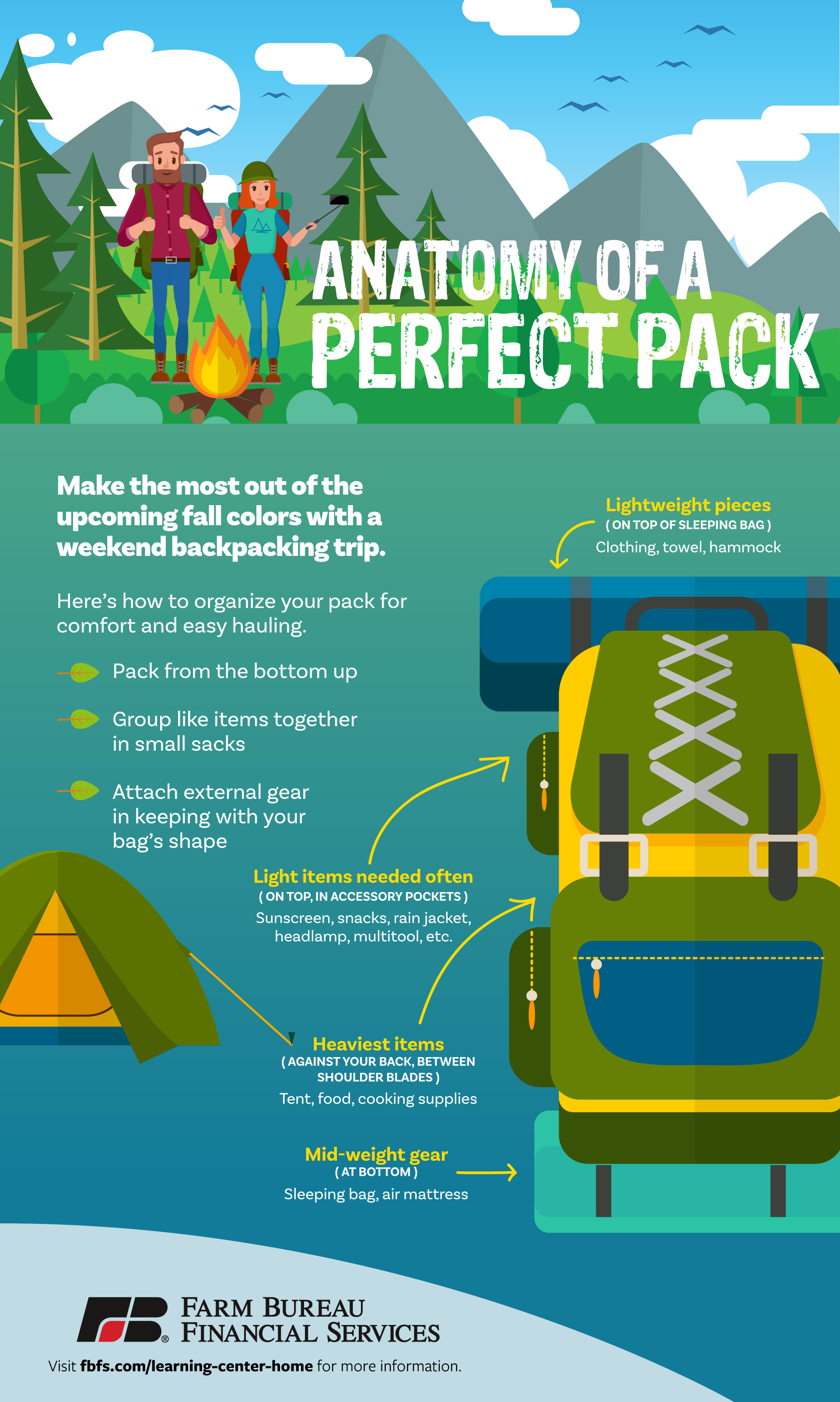 Backpack_Infographic_wComplianceApproval