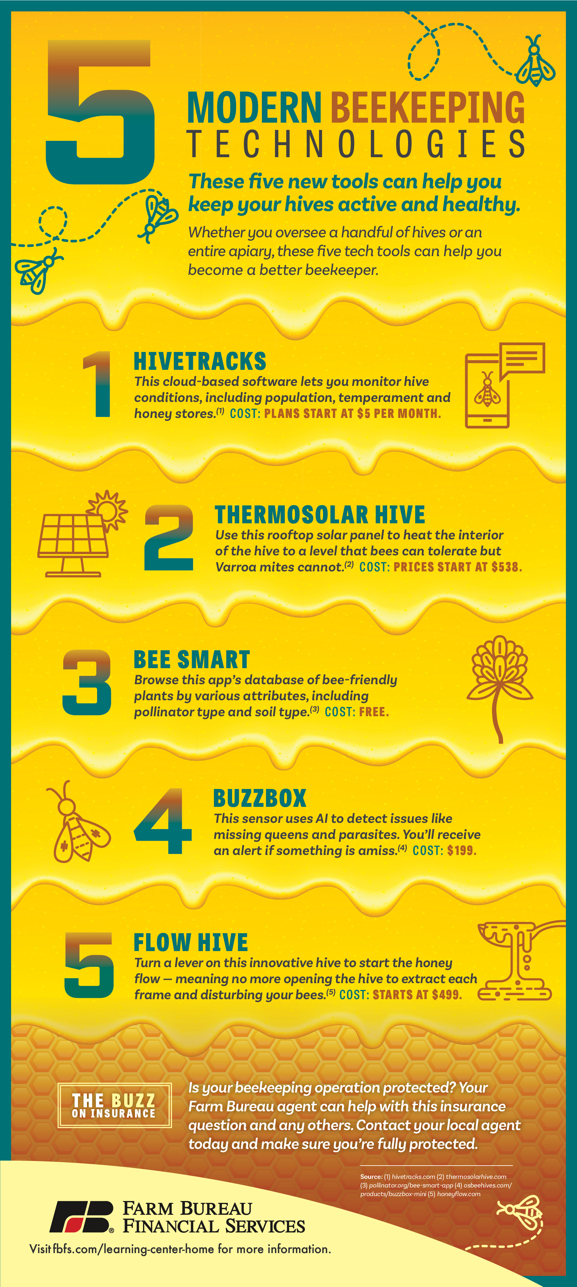 BeeTechnology_Infographic_v1[2]