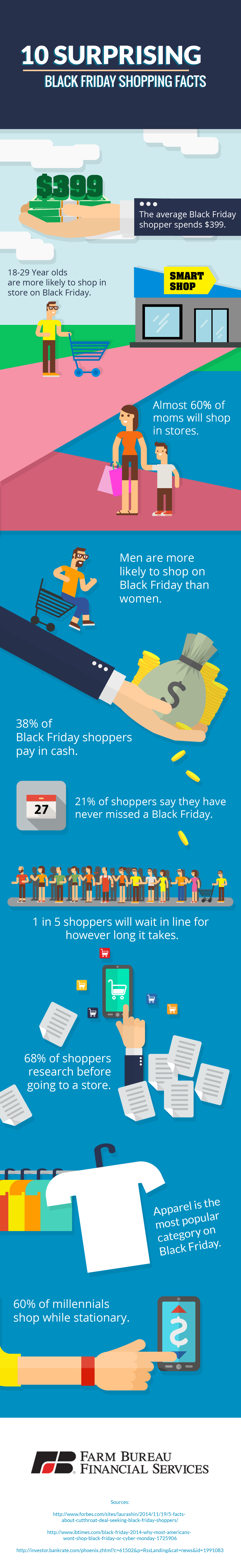 Black-Friday-Facts-sourced