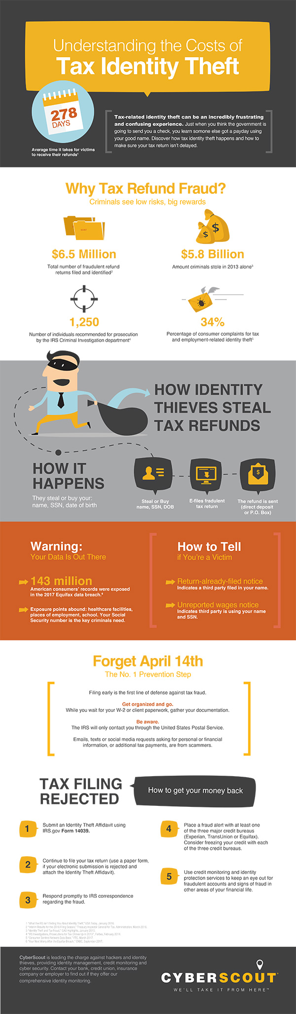 CS_Tax-Season-Infographic