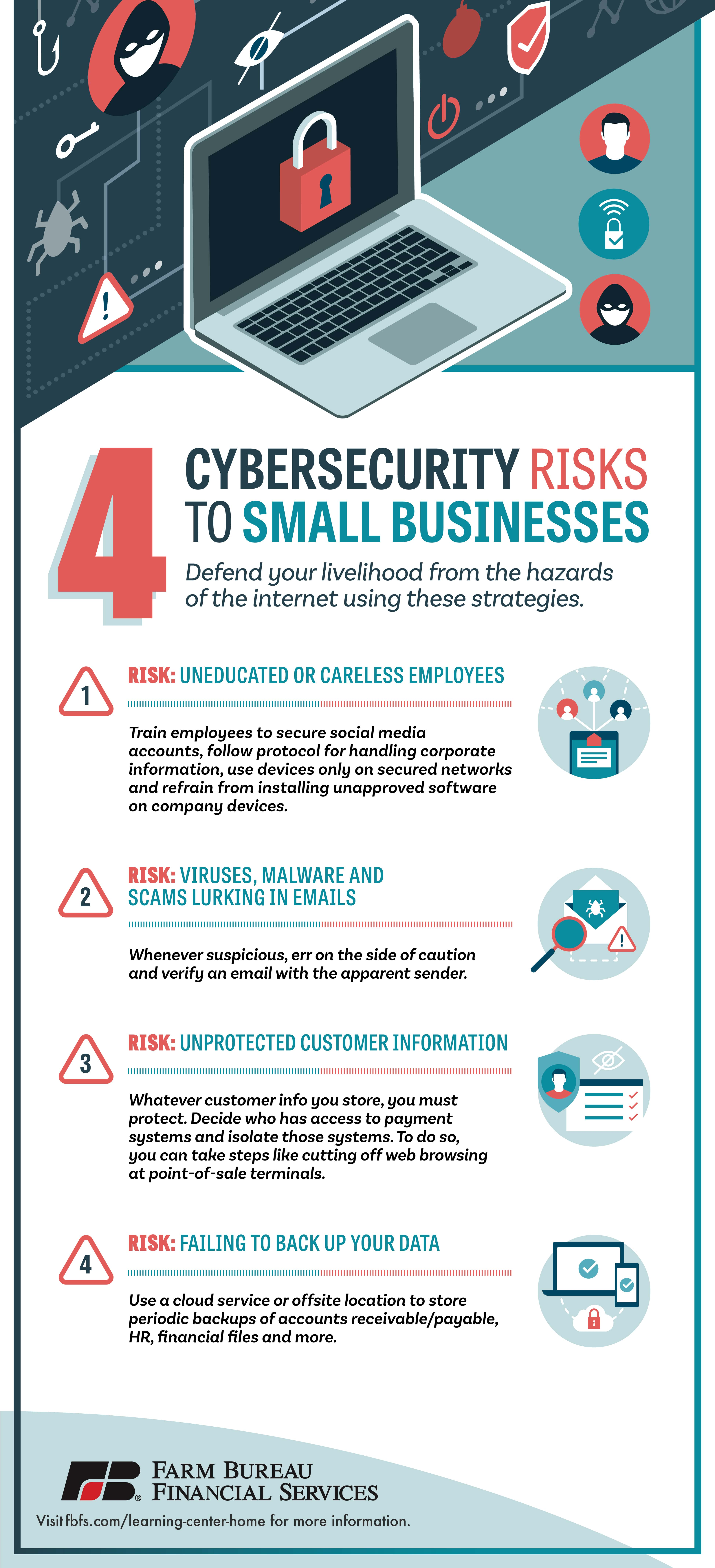 CyberSecurity_Infographic_v1[2]-min