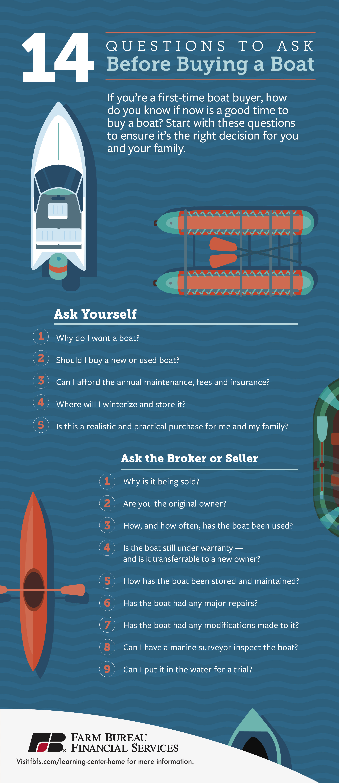 FBFS_Boat_Infographic_v2