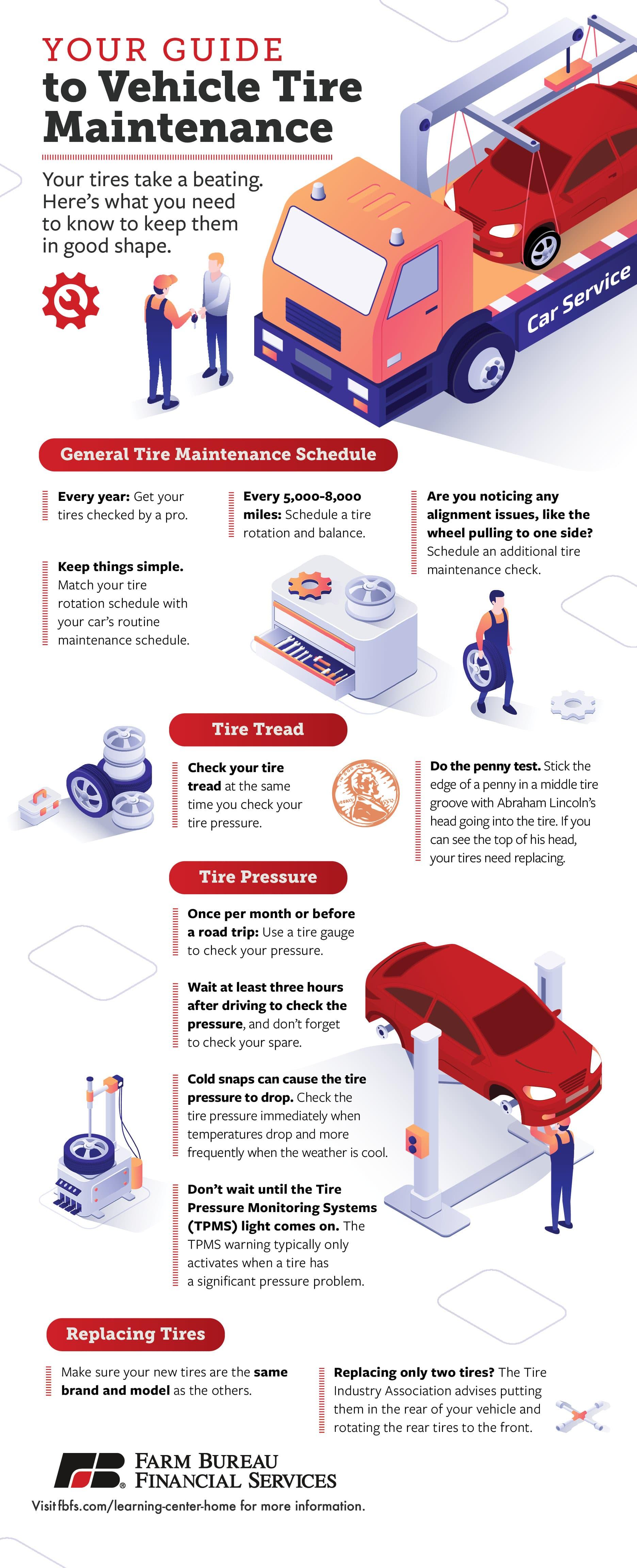 /guide-vehicle-tire-maintenance