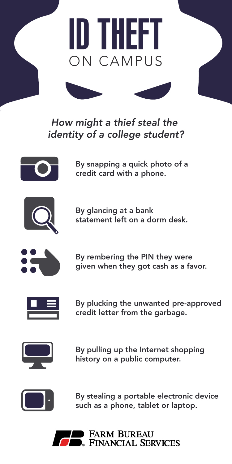 ID Theft on Campus Infographic
