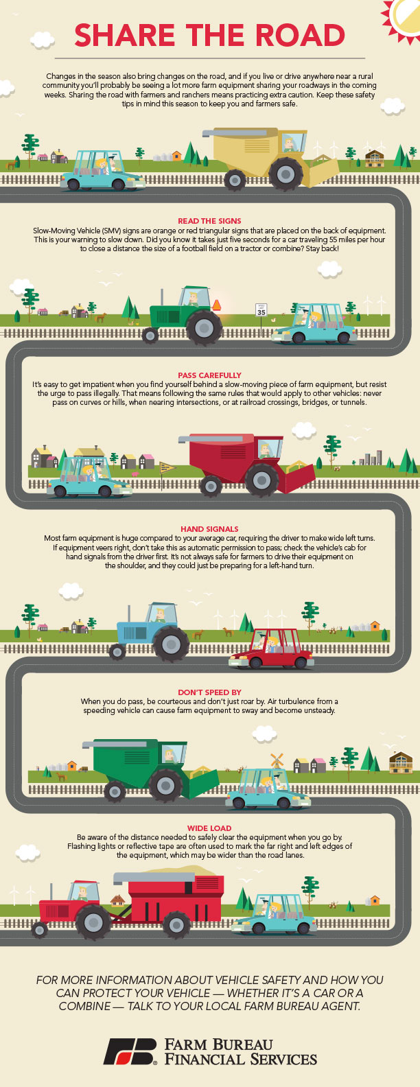 An infographic about sharing the road with farm vehicles