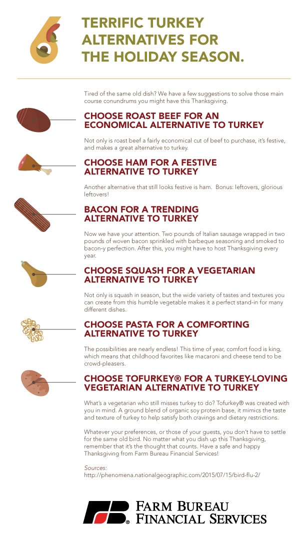 LC_TurkeyAlternatives_final
