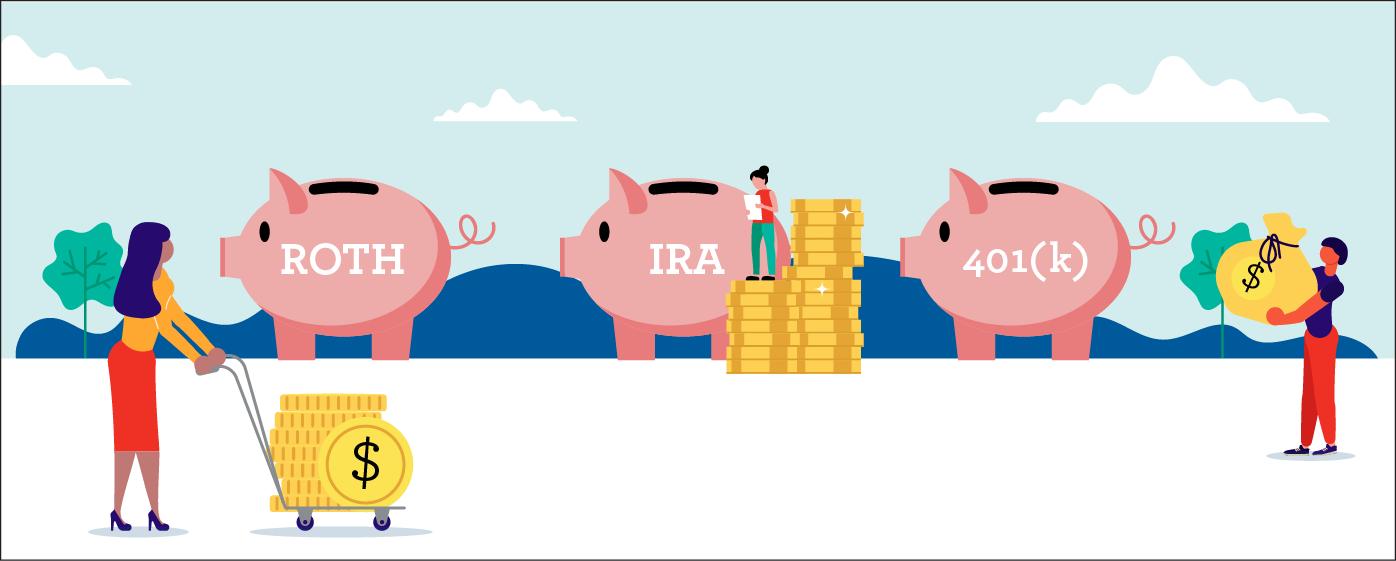 Roth IRA, IRA, or 401k
