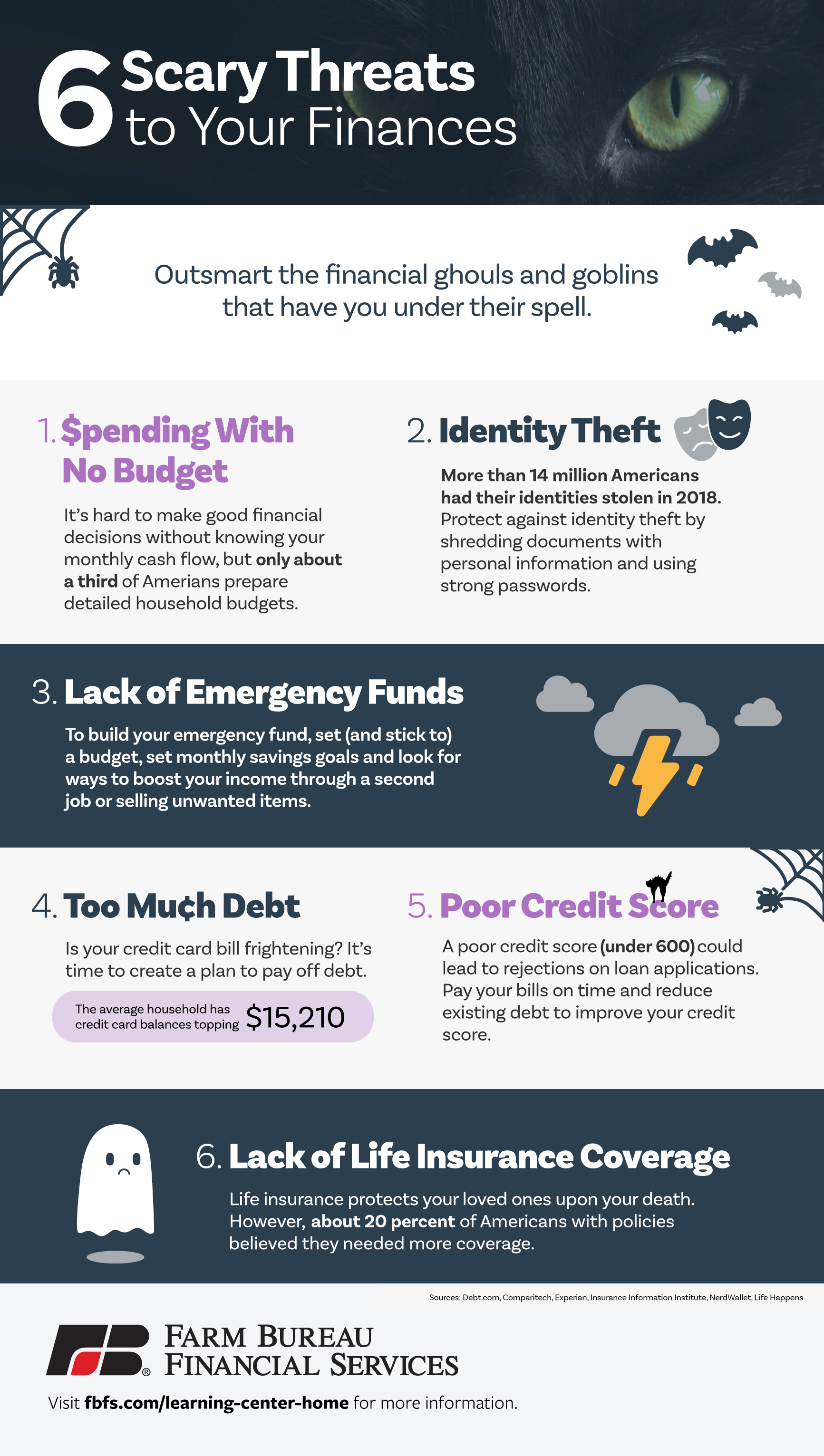 Infographic on common financial mistakes.