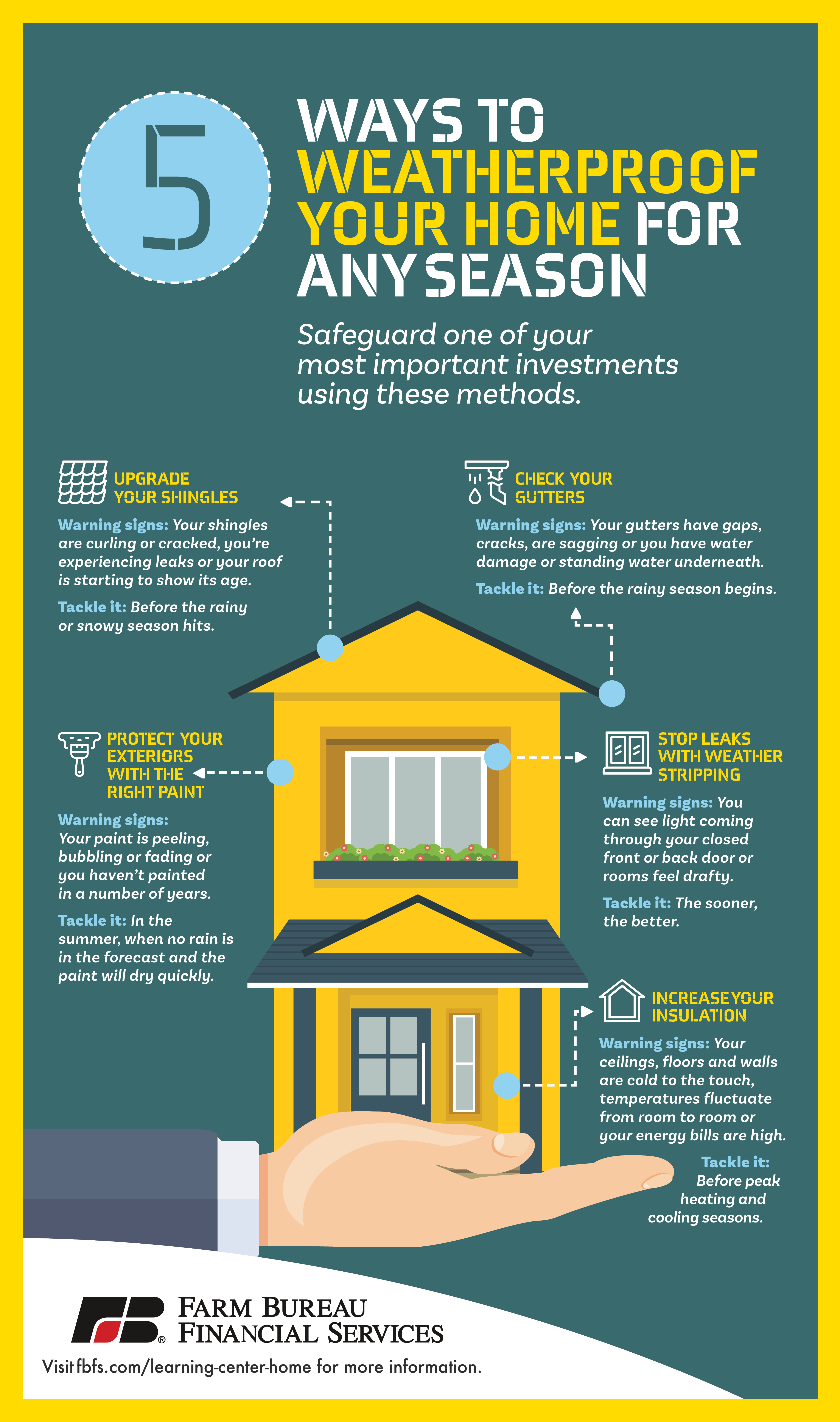 Infographic: 5 Ways to Weatherproof Your Home for Any Season