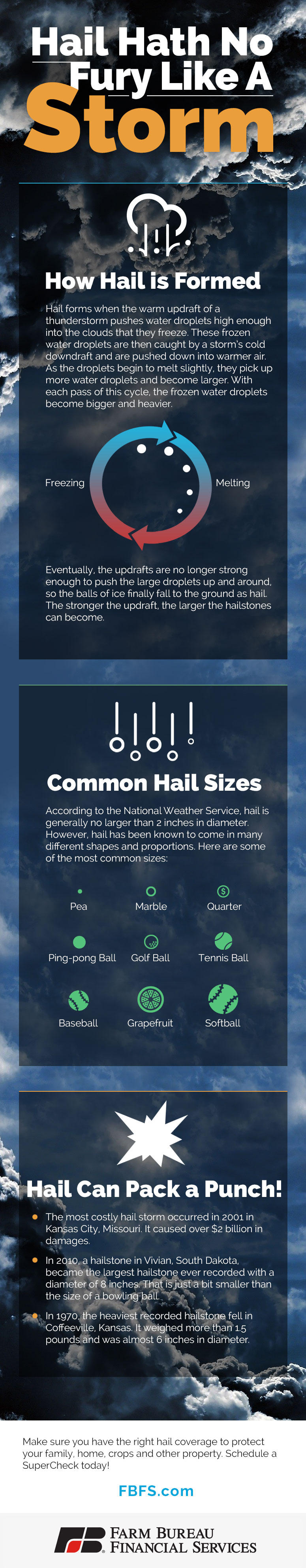FBFS---Hail-Infographic-updated_URL