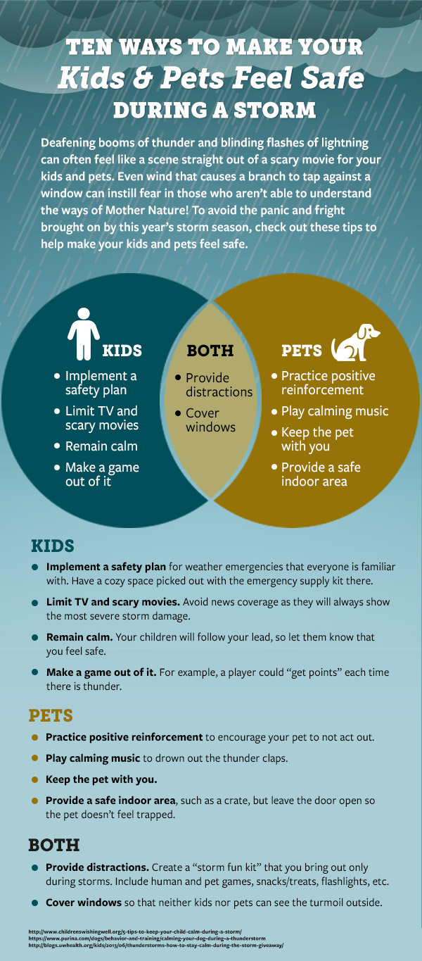 Infographic: 10 Ways To Make Your Kids and Pets Feel Safe During a Storm