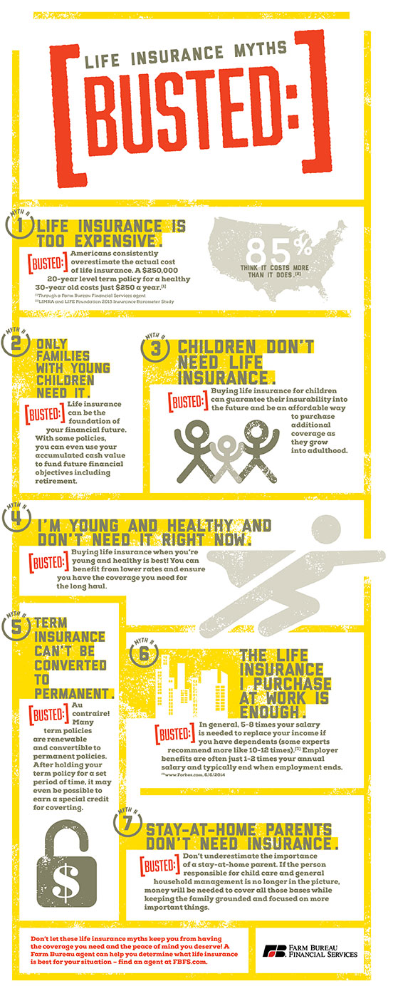 Life Insurance Myths Busted Infographic