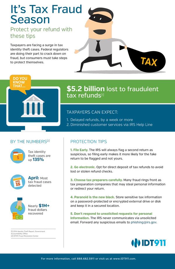 Infographic_TaxFraudSeason